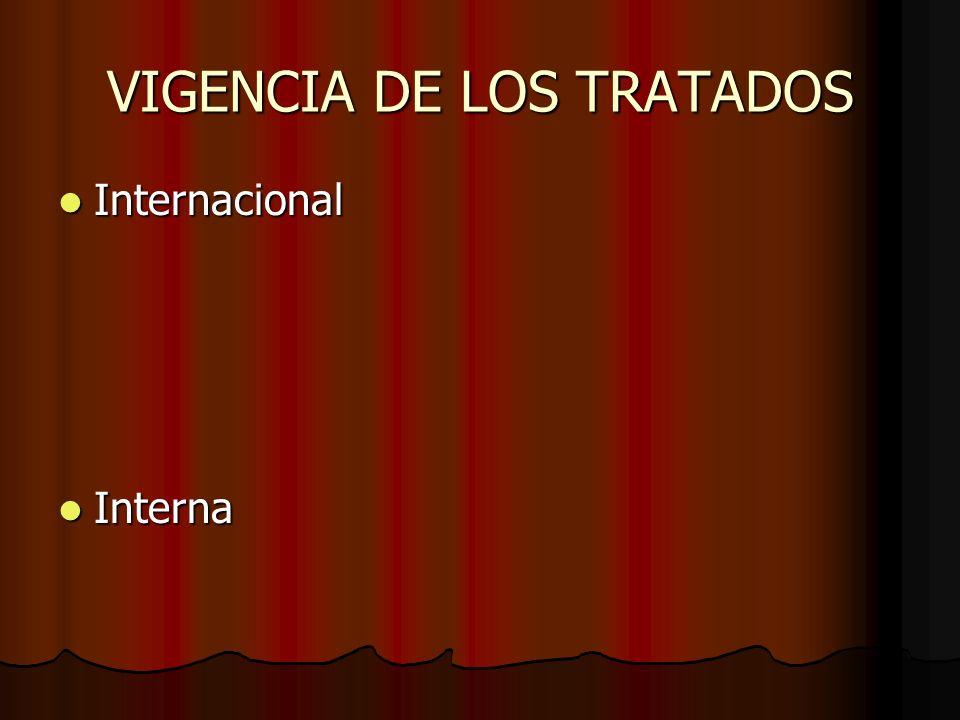 VIGENCIA DE LOS TRATADOS Internacional Internacional Interna Interna