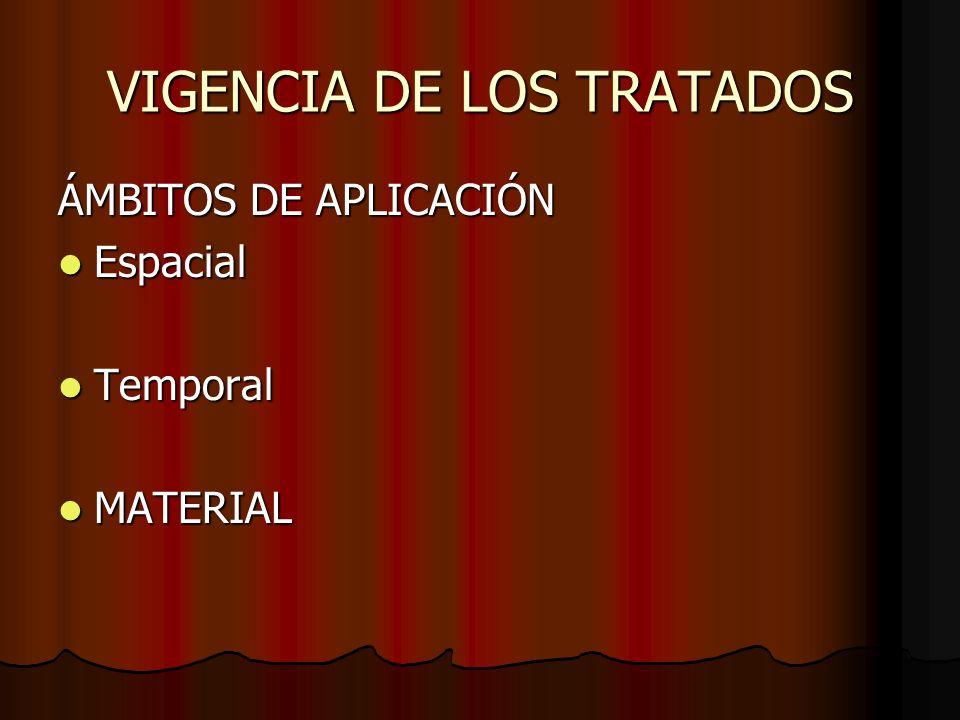 VIGENCIA DE LOS TRATADOS ÁMBITOS DE APLICACIÓN Espacial Espacial Temporal Temporal MATERIAL MATERIAL
