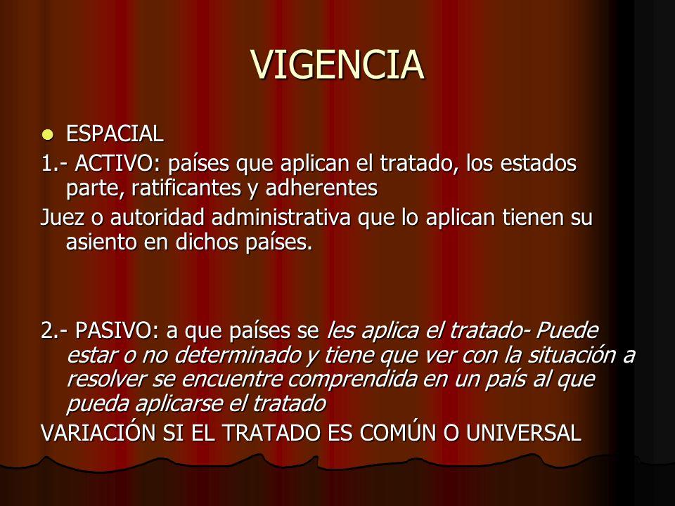 VIGENCIA ESPACIAL ESPACIAL 1.- ACTIVO: países que aplican el tratado, los estados parte, ratificantes y adherentes Juez o autoridad administrativa que