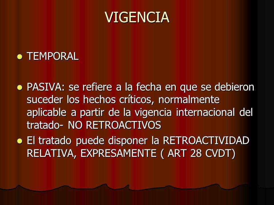 VIGENCIA TEMPORAL TEMPORAL PASIVA: se refiere a la fecha en que se debieron suceder los hechos críticos, normalmente aplicable a partir de la vigencia