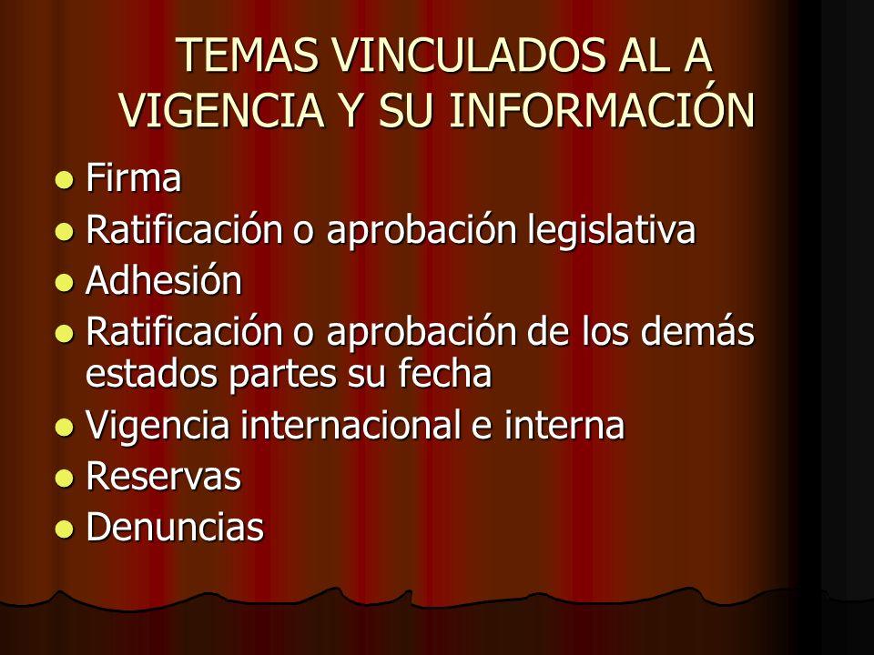 TEMAS VINCULADOS AL A VIGENCIA Y SU INFORMACIÓN TEMAS VINCULADOS AL A VIGENCIA Y SU INFORMACIÓN Firma Firma Ratificación o aprobación legislativa Rati