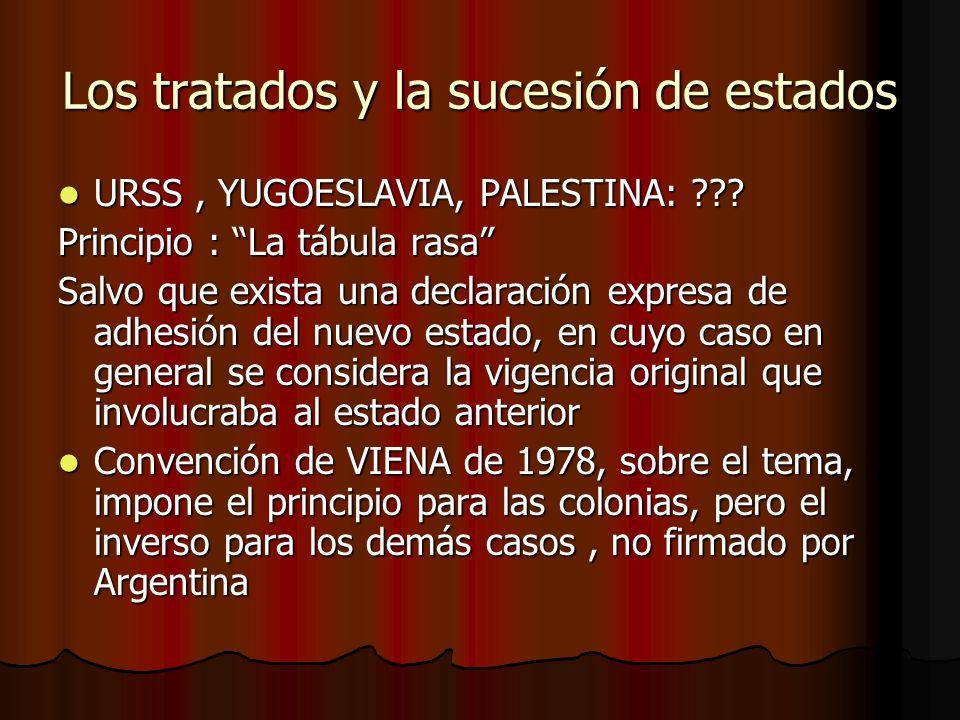 Los tratados y la sucesión de estados URSS, YUGOESLAVIA, PALESTINA: ??? URSS, YUGOESLAVIA, PALESTINA: ??? Principio : La tábula rasa Salvo que exista