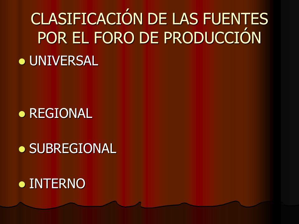 CLASIFICACIÓN DE LAS FUENTES POR EL FORO DE PRODUCCIÓN UNIVERSAL UNIVERSAL REGIONAL REGIONAL SUBREGIONAL SUBREGIONAL INTERNO INTERNO