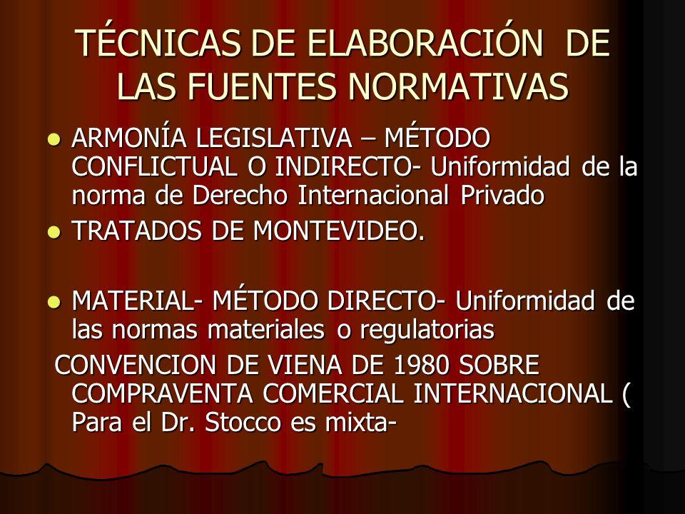 TÉCNICAS DE ELABORACIÓN DE LAS FUENTES NORMATIVAS ARMONÍA LEGISLATIVA – MÉTODO CONFLICTUAL O INDIRECTO- Uniformidad de la norma de Derecho Internacion