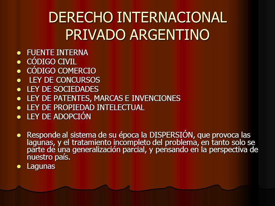 DERECHO INTERNACIONAL PRIVADO ARGENTINO FUENTE INTERNA FUENTE INTERNA CÓDIGO CIVIL CÓDIGO CIVIL CÓDIGO COMERCIO CÓDIGO COMERCIO LEY DE CONCURSOS LEY D