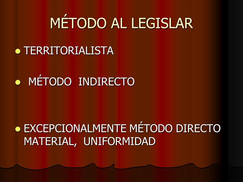 MÉTODO AL LEGISLAR TERRITORIALISTA TERRITORIALISTA MÉTODO INDIRECTO MÉTODO INDIRECTO EXCEPCIONALMENTE MÉTODO DIRECTO MATERIAL, UNIFORMIDAD EXCEPCIONAL