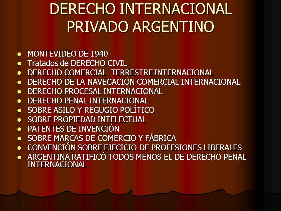 DERECHO INTERNACIONAL PRIVADO ARGENTINO MONTEVIDEO DE 1940 MONTEVIDEO DE 1940 Tratados de DERECHO CIVIL Tratados de DERECHO CIVIL DERECHO COMERCIAL TE