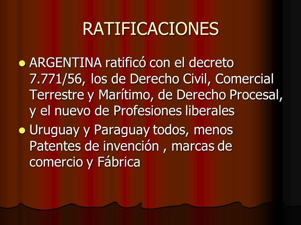 RATIFICACIONES ARGENTINA ratificó con el decreto 7.771/56, los de Derecho Civil, Comercial Terrestre y Marítimo, de Derecho Procesal, y el nuevo de Pr