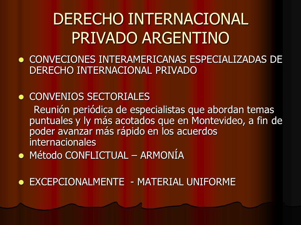 DERECHO INTERNACIONAL PRIVADO ARGENTINO CONVECIONES INTERAMERICANAS ESPECIALIZADAS DE DERECHO INTERNACIONAL PRIVADO CONVECIONES INTERAMERICANAS ESPECI