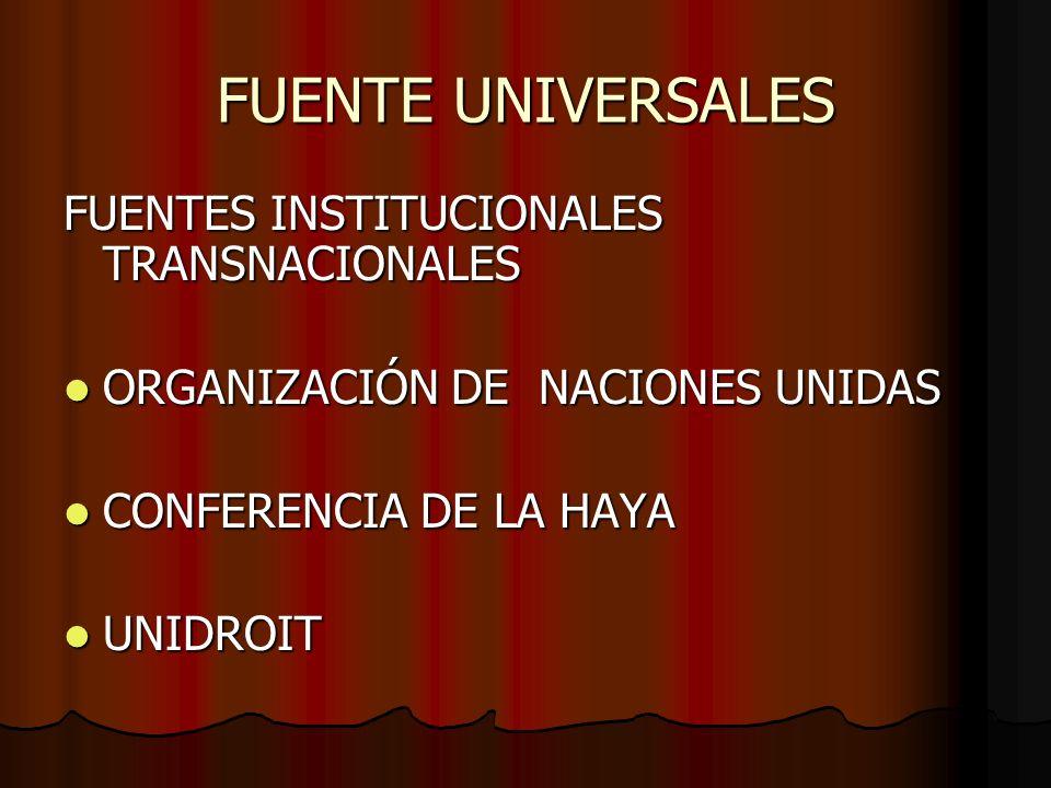 FUENTE UNIVERSALES FUENTES INSTITUCIONALES TRANSNACIONALES ORGANIZACIÓN DE NACIONES UNIDAS ORGANIZACIÓN DE NACIONES UNIDAS CONFERENCIA DE LA HAYA CONF
