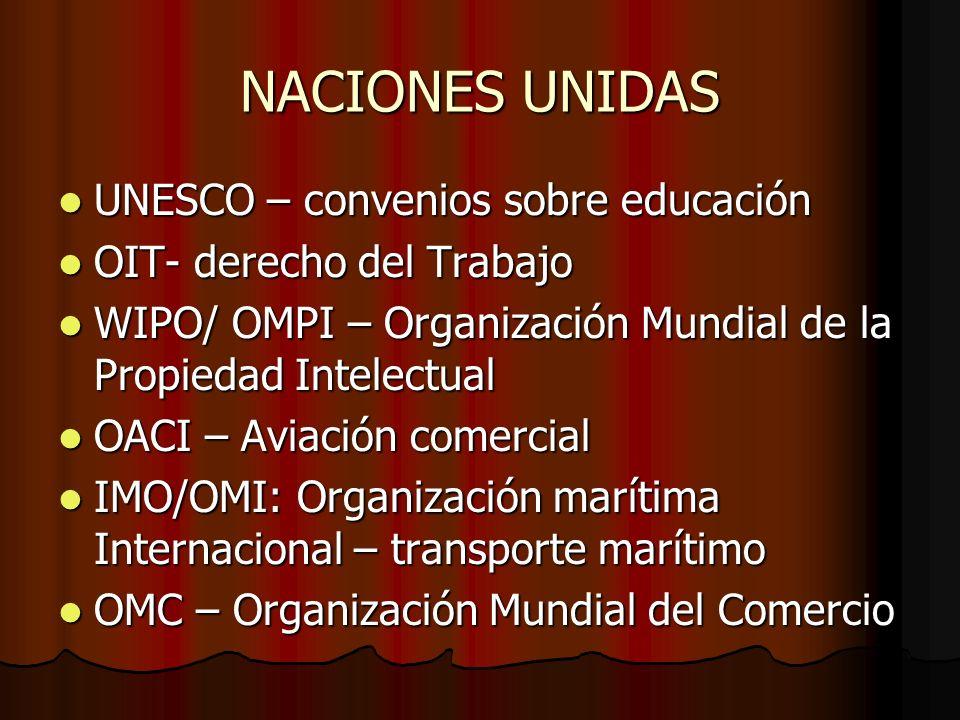 NACIONES UNIDAS UNESCO – convenios sobre educación UNESCO – convenios sobre educación OIT- derecho del Trabajo OIT- derecho del Trabajo WIPO/ OMPI – O