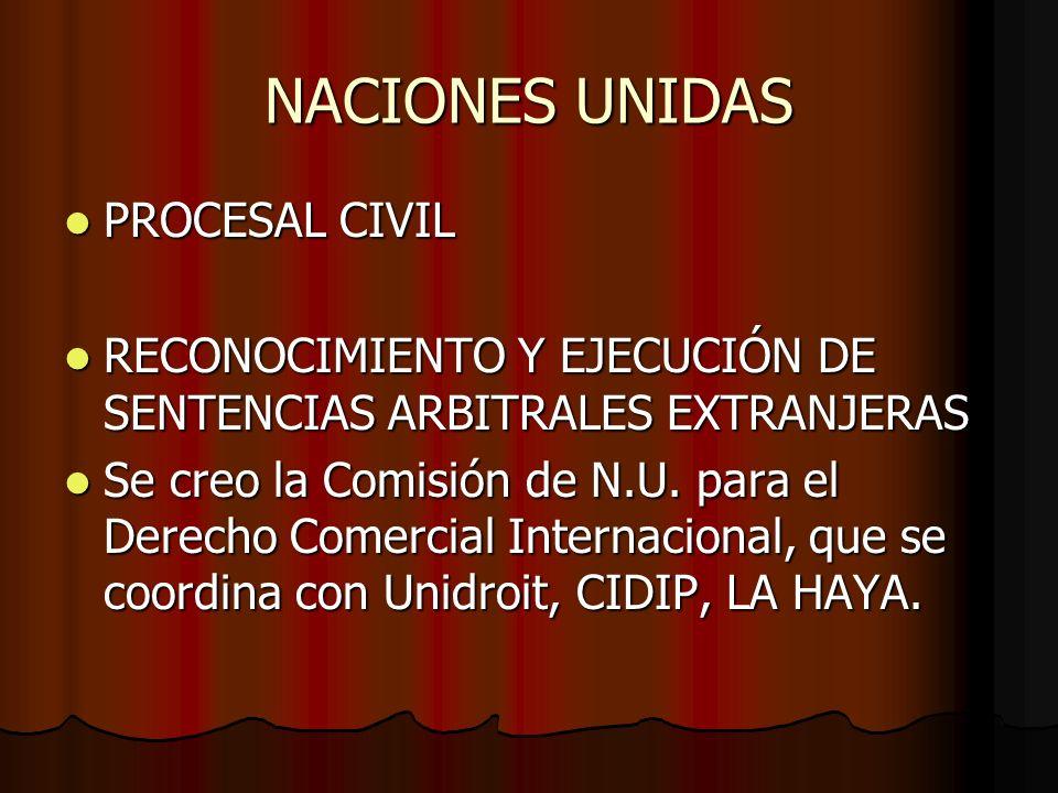 NACIONES UNIDAS PROCESAL CIVIL PROCESAL CIVIL RECONOCIMIENTO Y EJECUCIÓN DE SENTENCIAS ARBITRALES EXTRANJERAS RECONOCIMIENTO Y EJECUCIÓN DE SENTENCIAS