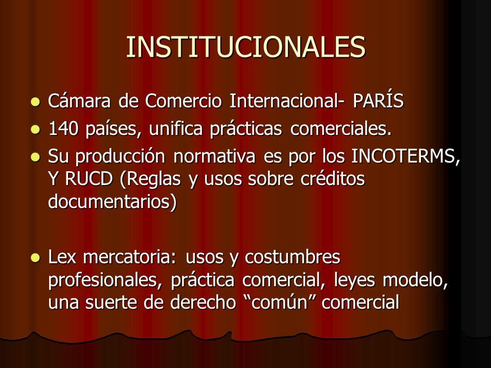 INSTITUCIONALES Cámara de Comercio Internacional- PARÍS Cámara de Comercio Internacional- PARÍS 140 países, unifica prácticas comerciales. 140 países,