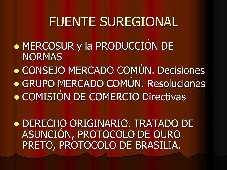 FUENTE SUREGIONAL MERCOSUR y la PRODUCCIÓN DE NORMAS MERCOSUR y la PRODUCCIÓN DE NORMAS CONSEJO MERCADO COMÚN. Decisiones CONSEJO MERCADO COMÚN. Decis