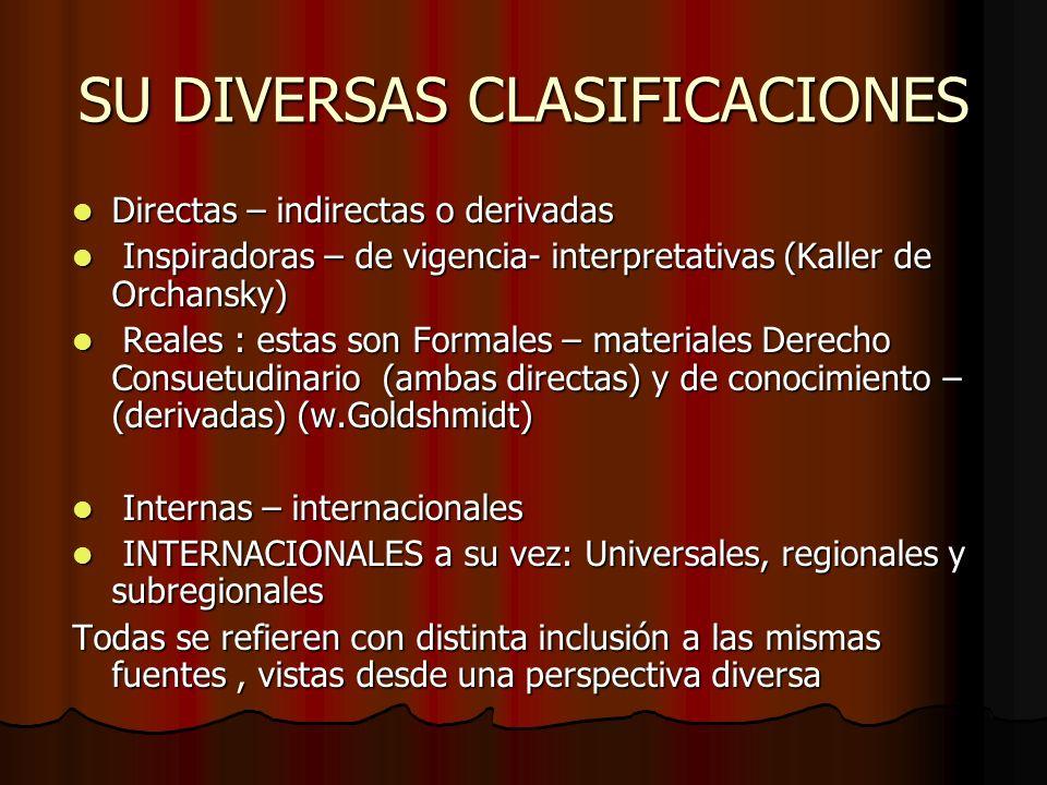 SU DIVERSAS CLASIFICACIONES Directas – indirectas o derivadas Directas – indirectas o derivadas Inspiradoras – de vigencia- interpretativas (Kaller de