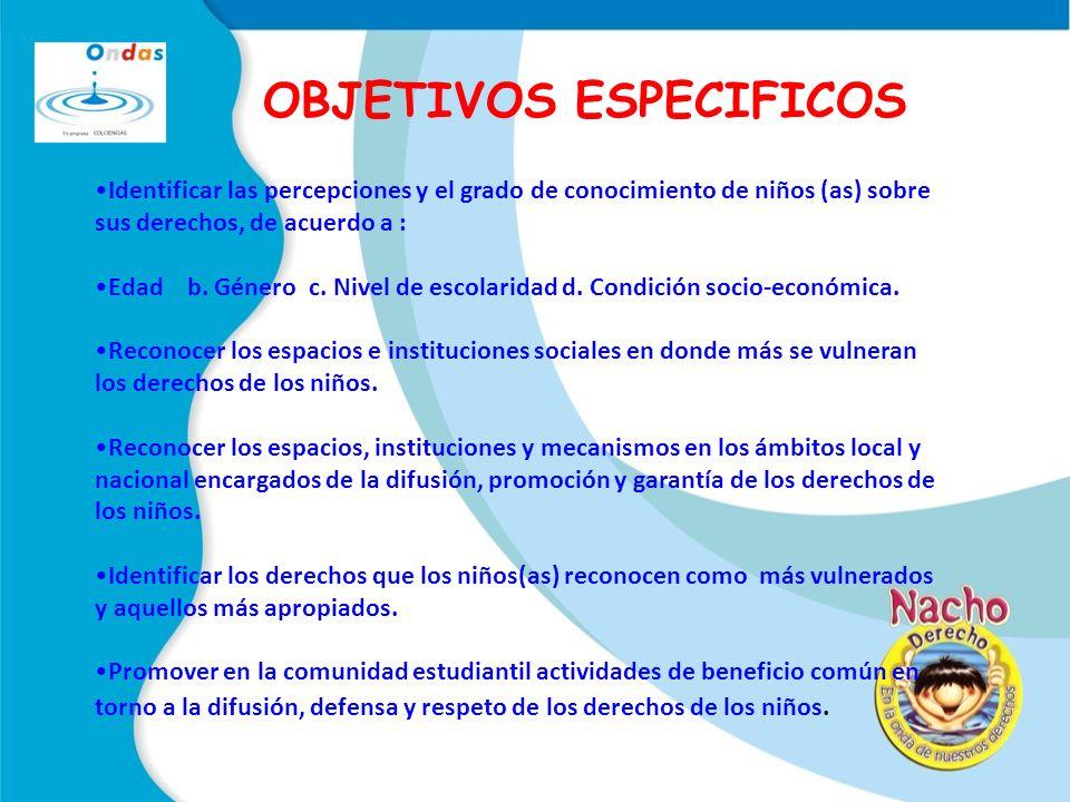 OBJETIVOS ESPECIFICOS Identificar las percepciones y el grado de conocimiento de niños (as) sobre sus derechos, de acuerdo a : Edad b.