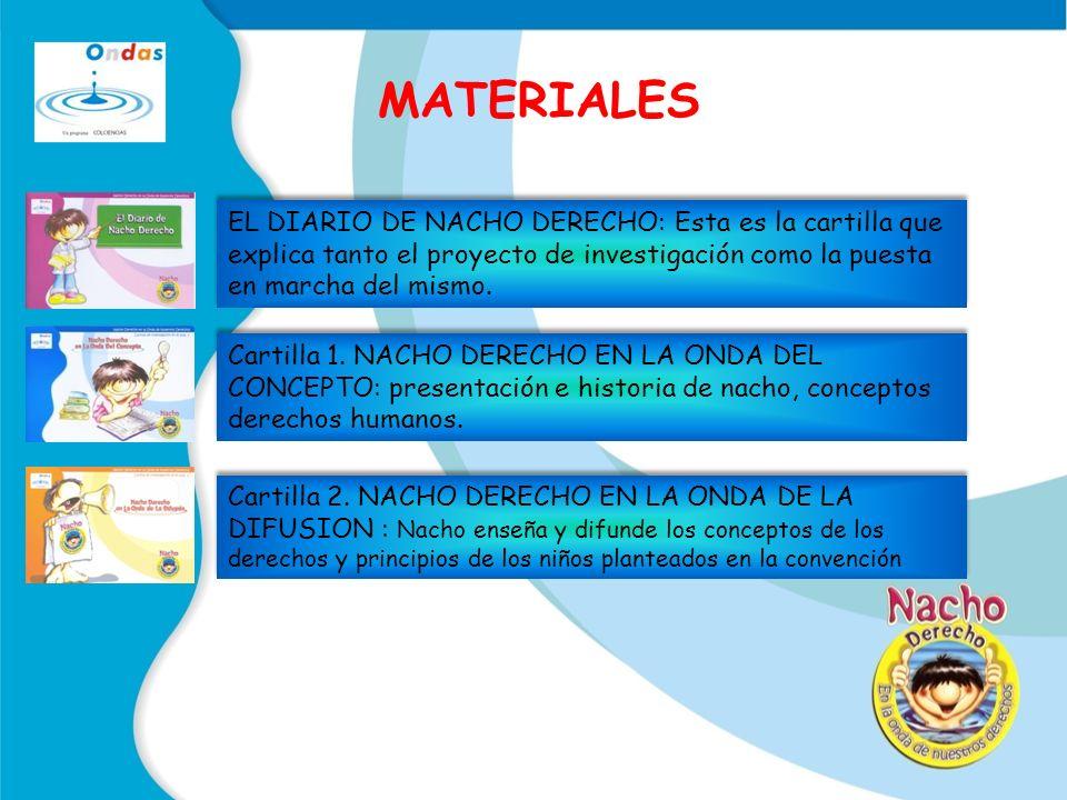 MATERIALES Cartilla 1.