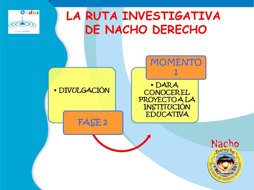 LA RUTA INVESTIGATIVA DE NACHO DERECHO DIVULGACIÓN FASE 2 DAR A CONOCER EL PROYECTO A LA INSTITUCIÓN EDUCATIVA MOMENTO 1