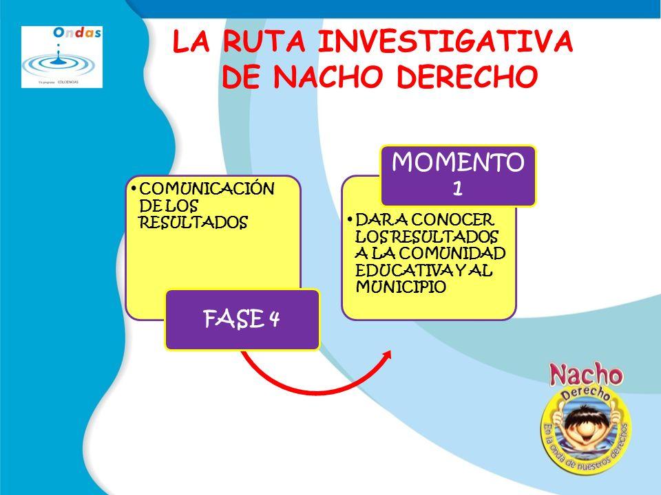 LA RUTA INVESTIGATIVA DE NACHO DERECHO COMUNICACIÓN DE LOS RESULTADOS FASE 4 DAR A CONOCER LOS RESULTADOS A LA COMUNIDAD EDUCATIVA Y AL MUNICIPIO MOMENTO 1