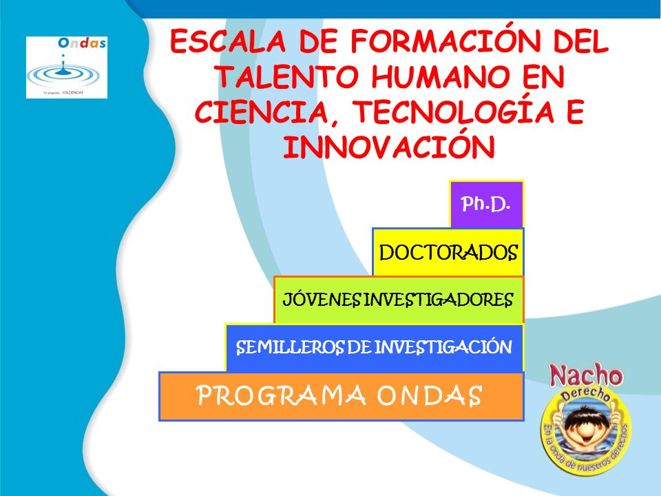 ESCALA DE FORMACIÓN DEL TALENTO HUMANO EN CIENCIA, TECNOLOGÍA E INNOVACIÓN Ph.D.