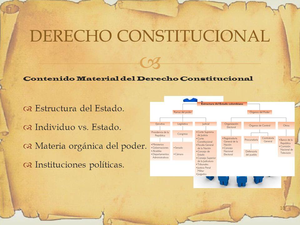 Contenido Material del Derecho Constitucional Estructura del Estado.