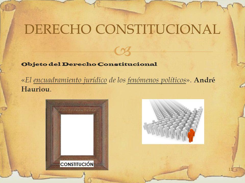 Objeto del Derecho Constitucional « El encuadramiento jurídico de los fenómenos políticos ».