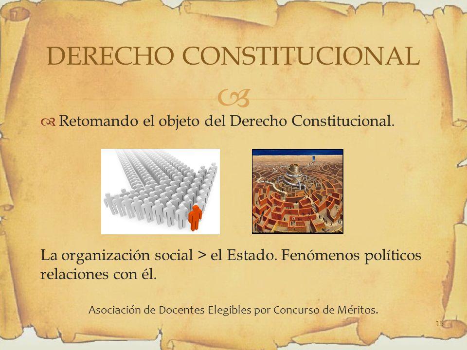 Retomando el objeto del Derecho Constitucional.La organización social > el Estado.