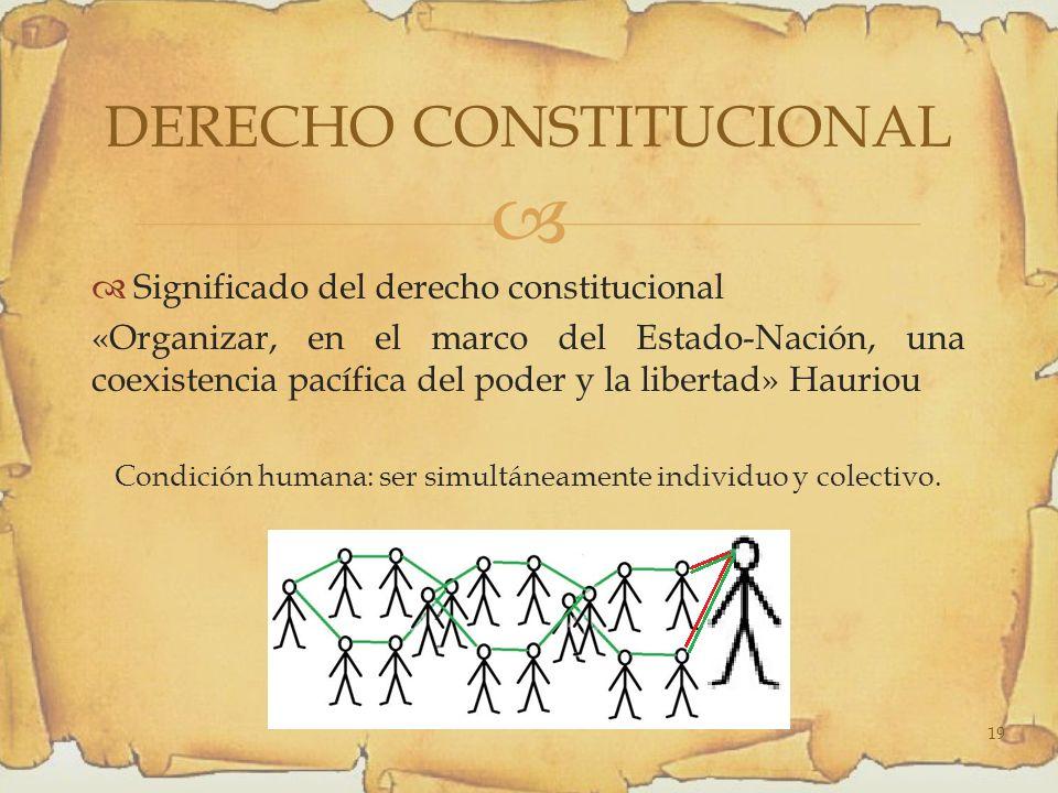 Significado del derecho constitucional «Organizar, en el marco del Estado-Nación, una coexistencia pacífica del poder y la libertad» Hauriou Condición humana: ser simultáneamente individuo y colectivo.