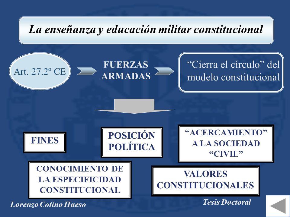 Lorenzo Cotino Hueso Tesis Doctoral La enseñanza y educación militar constitucional Art.
