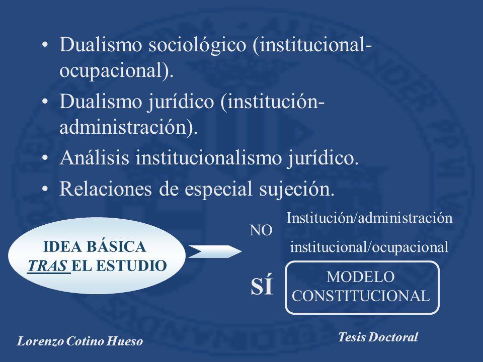 Lorenzo Cotino Hueso Tesis Doctoral Algunas consideraciones metodológicas Método jurídico Relación con otras disciplinas Fuentes empleadas Forma
