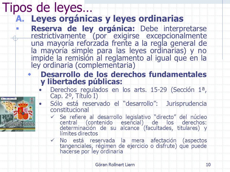 Göran Rollnert Liern10 Tipos de leyes… A.Leyes orgánicas y leyes ordinarias Reserva de ley orgánica: Debe interpretarse restrictivamente (por exigirse