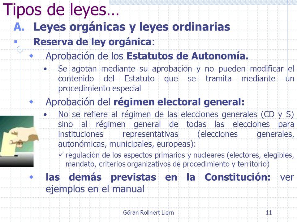 11 Tipos de leyes… A.Leyes orgánicas y leyes ordinarias Reserva de ley orgánica: Aprobación de los Estatutos de Autonomía. Se agotan mediante su aprob