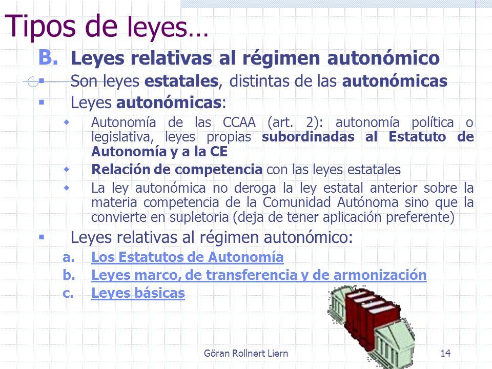 Göran Rollnert Liern14 Tipos de leyes… B. Leyes relativas al régimen autonómico Son leyes estatales, distintas de las autonómicas Leyes autonómicas: A
