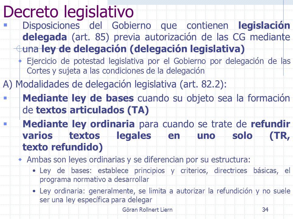 Göran Rollnert Liern34 Decreto legislativo Disposiciones del Gobierno que contienen legislación delegada (art. 85) previa autorización de las CG media
