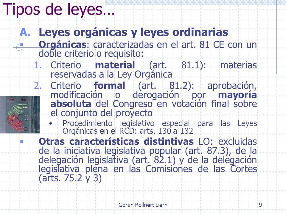 Göran Rollnert Liern9 Tipos de leyes… A.Leyes orgánicas y leyes ordinarias Orgánicas: caracterizadas en el art. 81 CE con un doble criterio o requisit