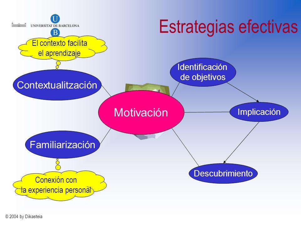 © 2004 by Dikasteia El último objetivo de la educación...... Producir un profesional en un determinado campo capaz de aprender con autonomía