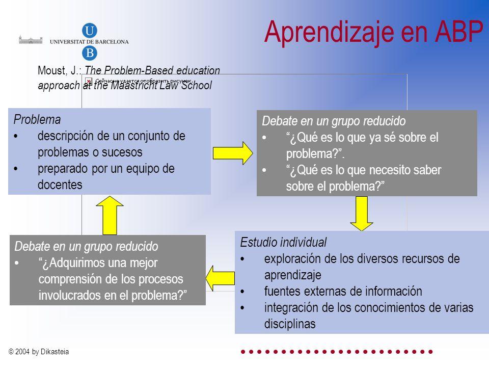 © 2004 by Dikasteia ¿Que pretende el ABP? oGenerar un pensamiento de mayor calidad oProporcionar herramientas para aprender a pensar oUtilizar el méto