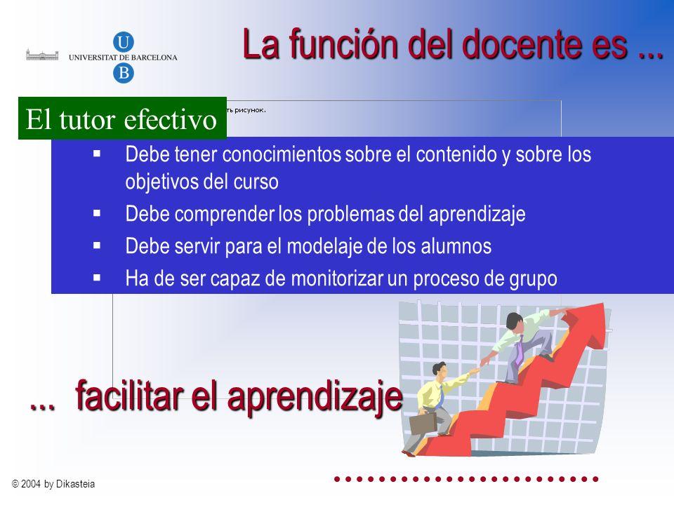 © 2004 by Dikasteia La gestión docente Tutor Responsable Experto El equipo docente
