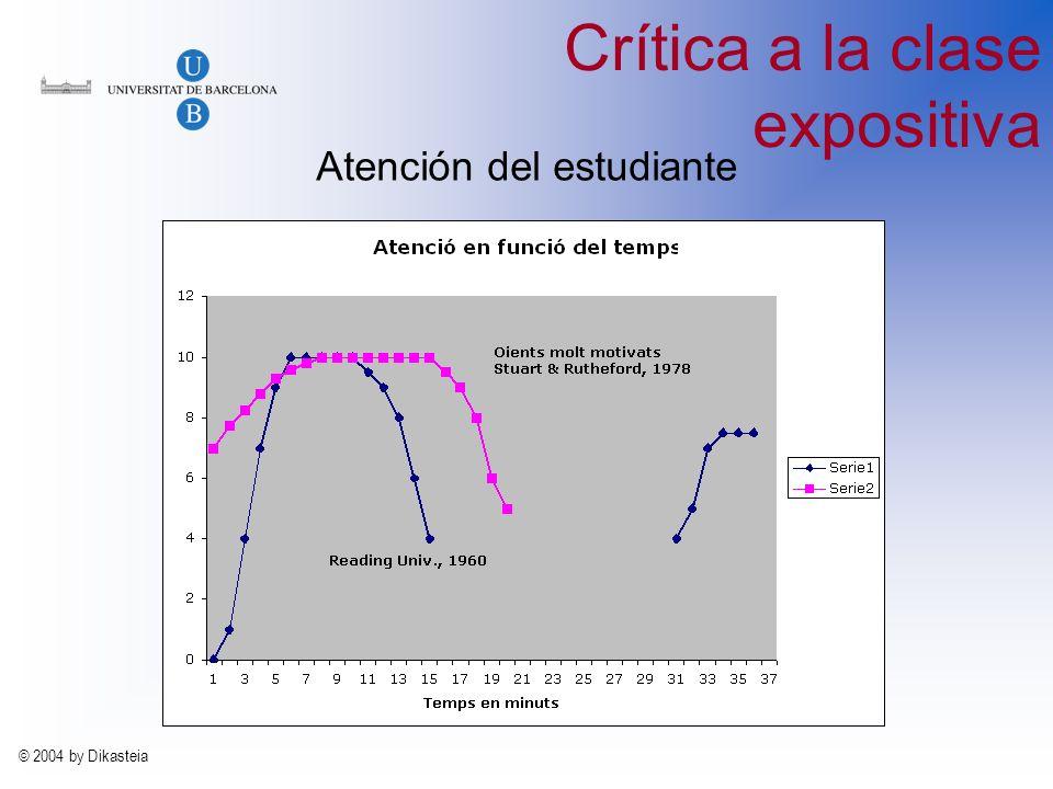 © 2004 by Dikasteia La gestión docente El tutor como entrenador deportivo Conoce el juego, la técnica necesaria, el equipo y los jugadores.