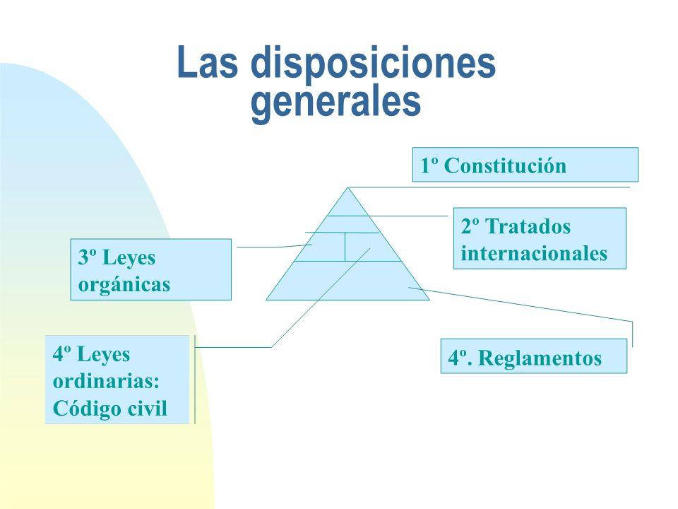 Las disposiciones generales 1º Constitución2º Tratados internacionales 4º.