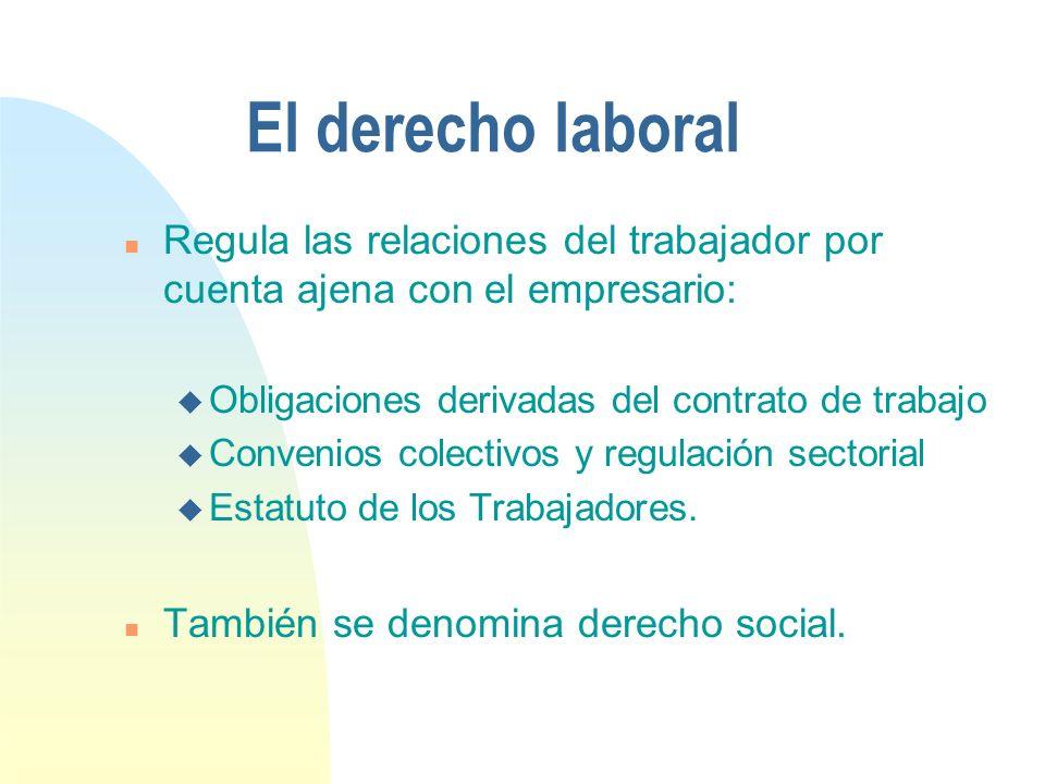 El derecho laboral n Regula las relaciones del trabajador por cuenta ajena con el empresario: u Obligaciones derivadas del contrato de trabajo u Convenios colectivos y regulación sectorial u Estatuto de los Trabajadores.