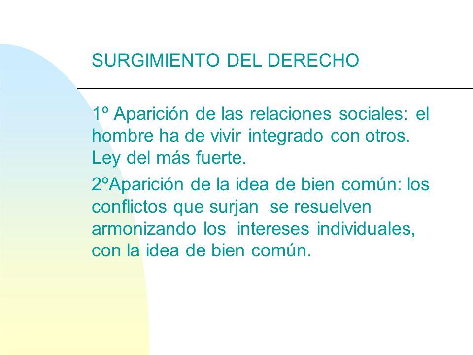 SURGIMIENTO DEL DERECHO 1º Aparición de las relaciones sociales: el hombre ha de vivir integrado con otros.
