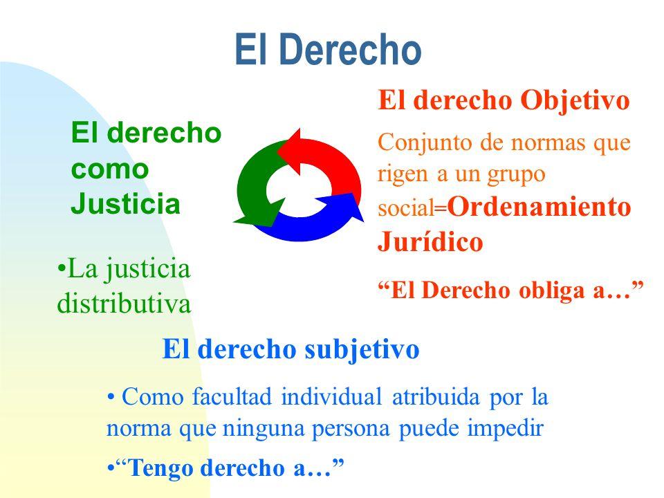 El derecho penal n Conjunto de normas que regulan el delito y su sanción.