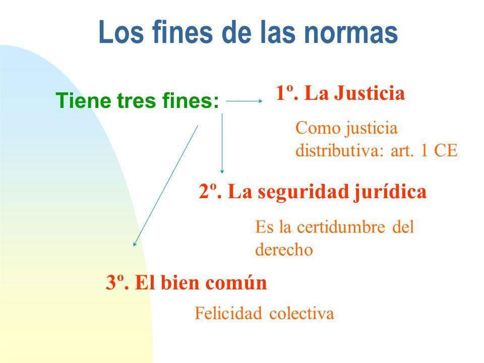 Los fines de las normas Tiene tres fines: 1º.La Justicia Como justicia distributiva: art.