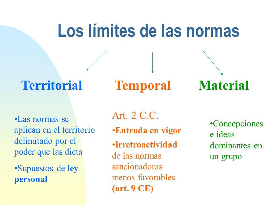 Los límites de las normas TerritorialTemporalMaterial Las normas se aplican en el territorio delimitado por el poder que las dicta Supuestos de ley personal Art.
