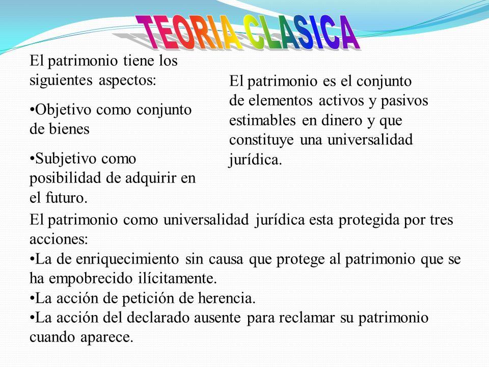 DOCTRINA DE AUDRY E RAUD TEORIA CLASICA O PATRIMONIO PERSONALIDAD TEORIA MODERNA O DEL PATRIMONIO AFECTACION