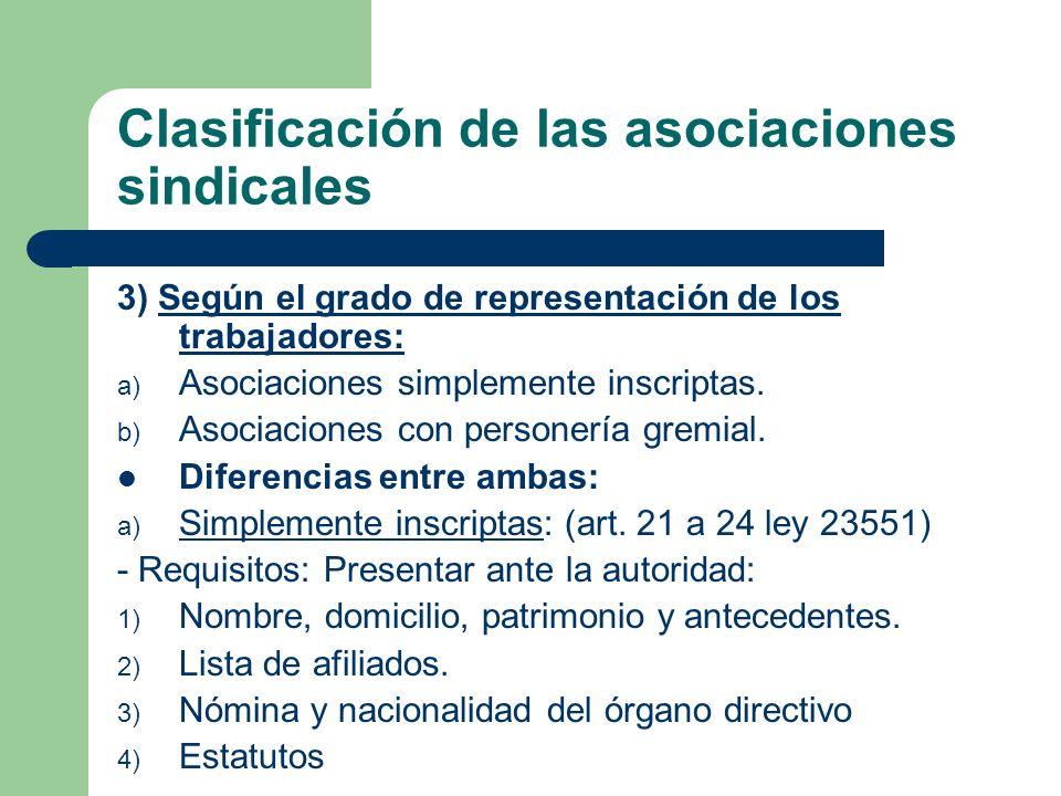 Clasificación de las asociaciones sindicales 3) Según el grado de representación de los trabajadores: a) Asociaciones simplemente inscriptas.