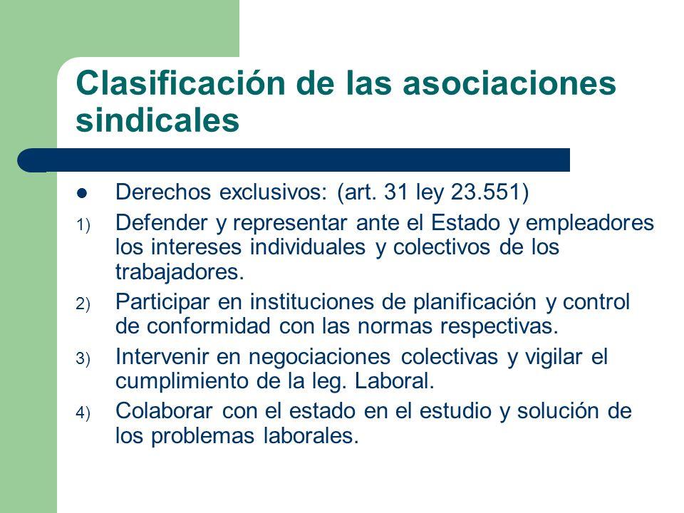 Clasificación de las asociaciones sindicales Derechos exclusivos: (art.