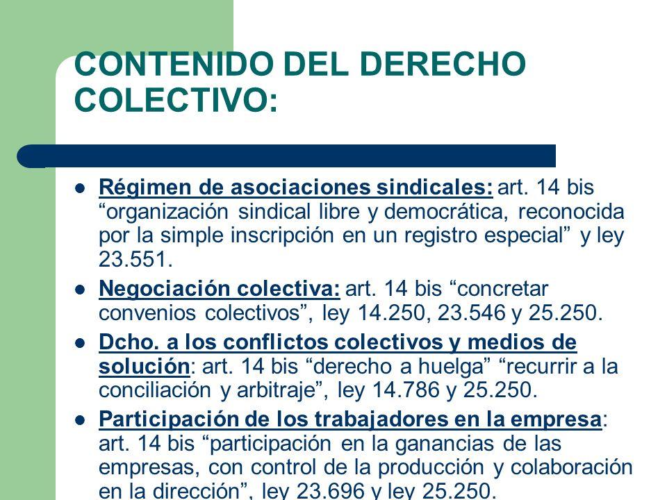 CONTENIDO DEL DERECHO COLECTIVO: Régimen de asociaciones sindicales: art.
