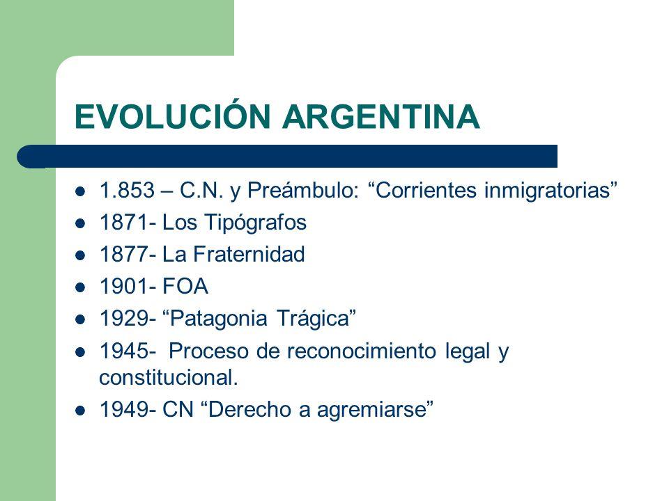 EVOLUCIÓN ARGENTINA 1.853 – C.N.